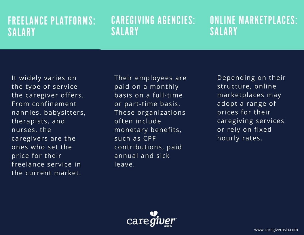 Freelance platforms like CaregiverAsia are one of the ways caregivers can list.