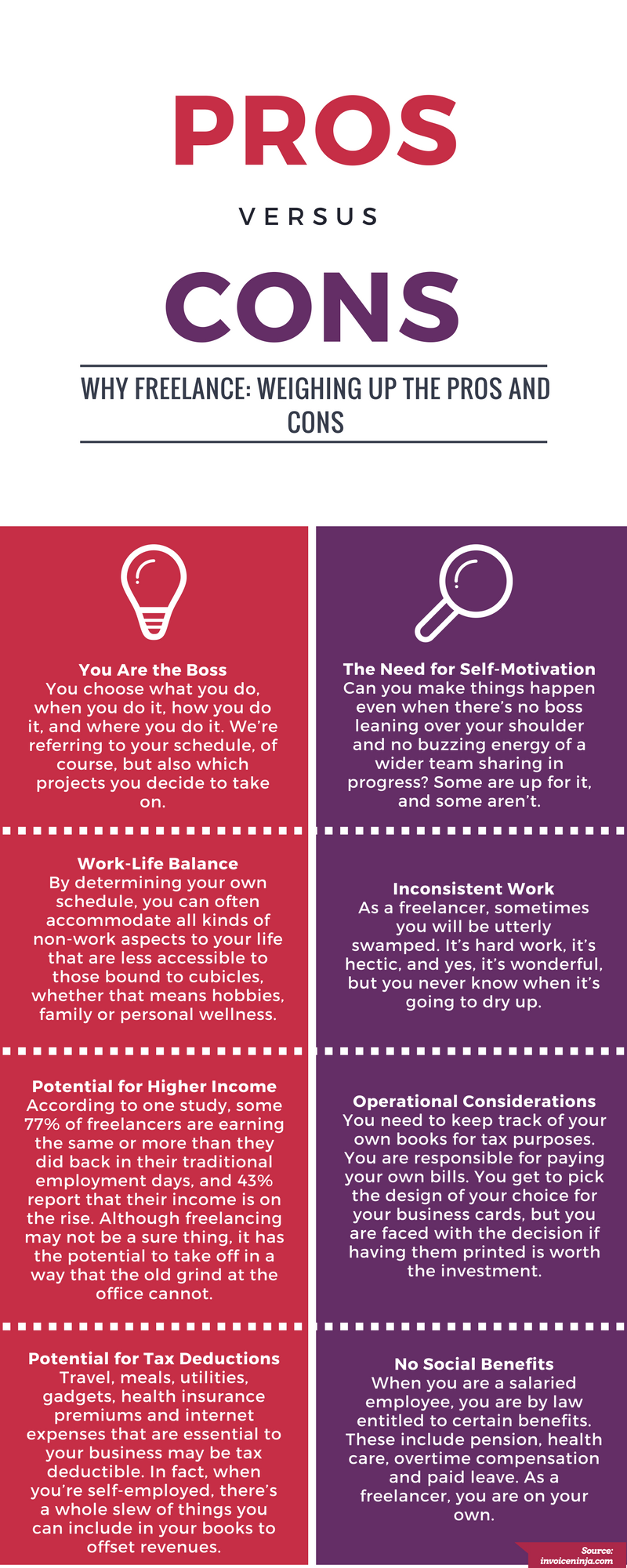 Here are the pros and cons of freelancing