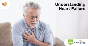 Understanding Heart Failure_1200 x 630