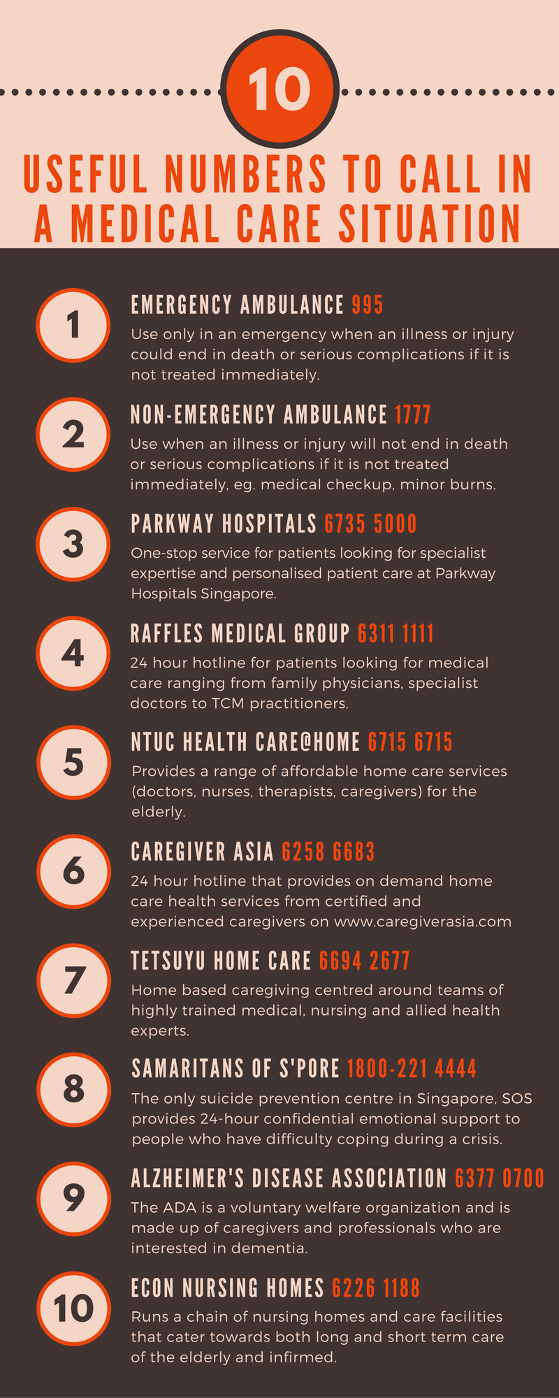 10 Useful Numbers to Call in a Medical Care Situation